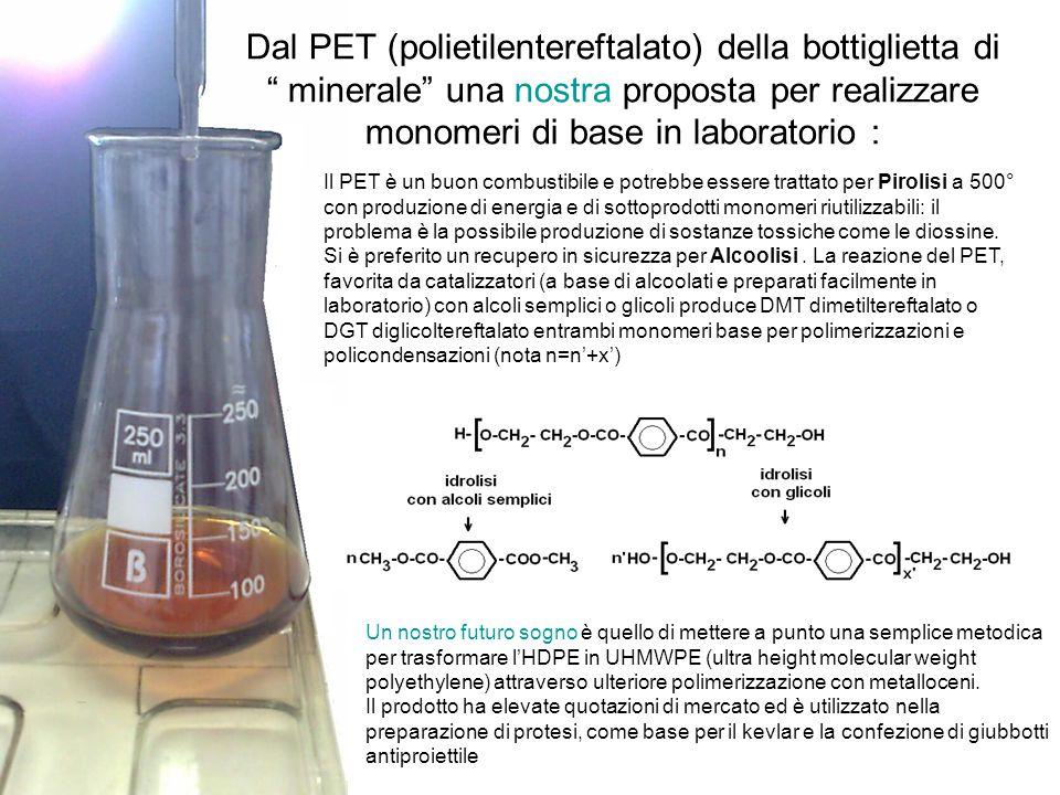 Dal PET (polietilentereftalato) della bottiglietta di minerale una nostra proposta per realizzare monomeri di base in laboratorio :