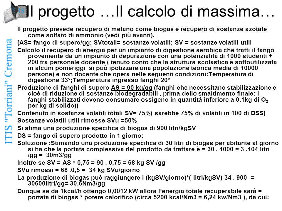 Il progetto …Il calcolo di massima…