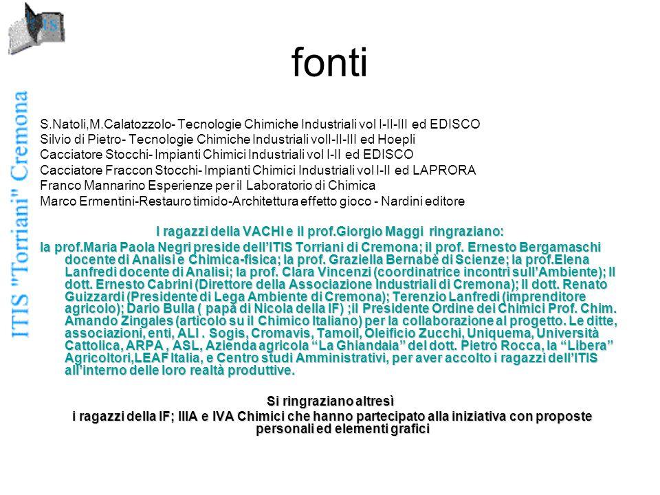 fonti S.Natoli,M.Calatozzolo- Tecnologie Chimiche Industriali vol I-II-III ed EDISCO.