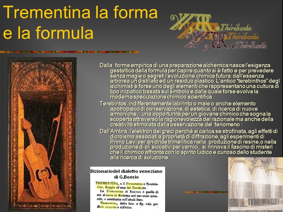 Trementina la forma e la formula