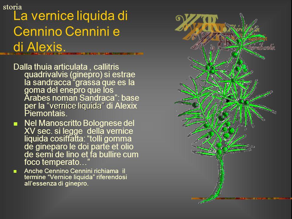 La vernice liquida di Cennino Cennini e di Alexis.