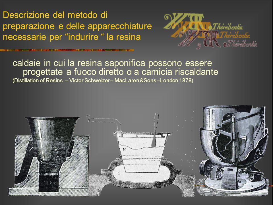 Descrizione del metodo di preparazione e delle apparecchiature necessarie per indurire la resina