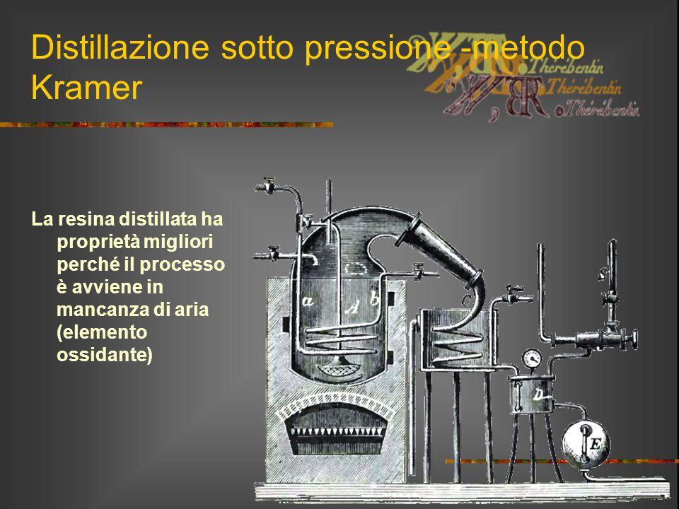 Distillazione sotto pressione -metodo Kramer