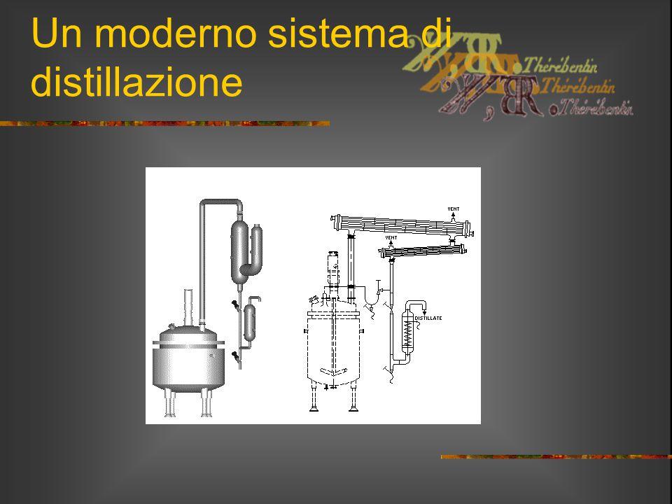 Un moderno sistema di distillazione