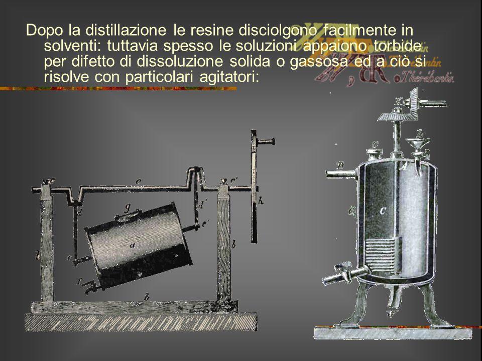 Dopo la distillazione le resine disciolgono facilmente in solventi: tuttavia spesso le soluzioni appaiono torbide per difetto di dissoluzione solida o gassosa ed a ciò si risolve con particolari agitatori: