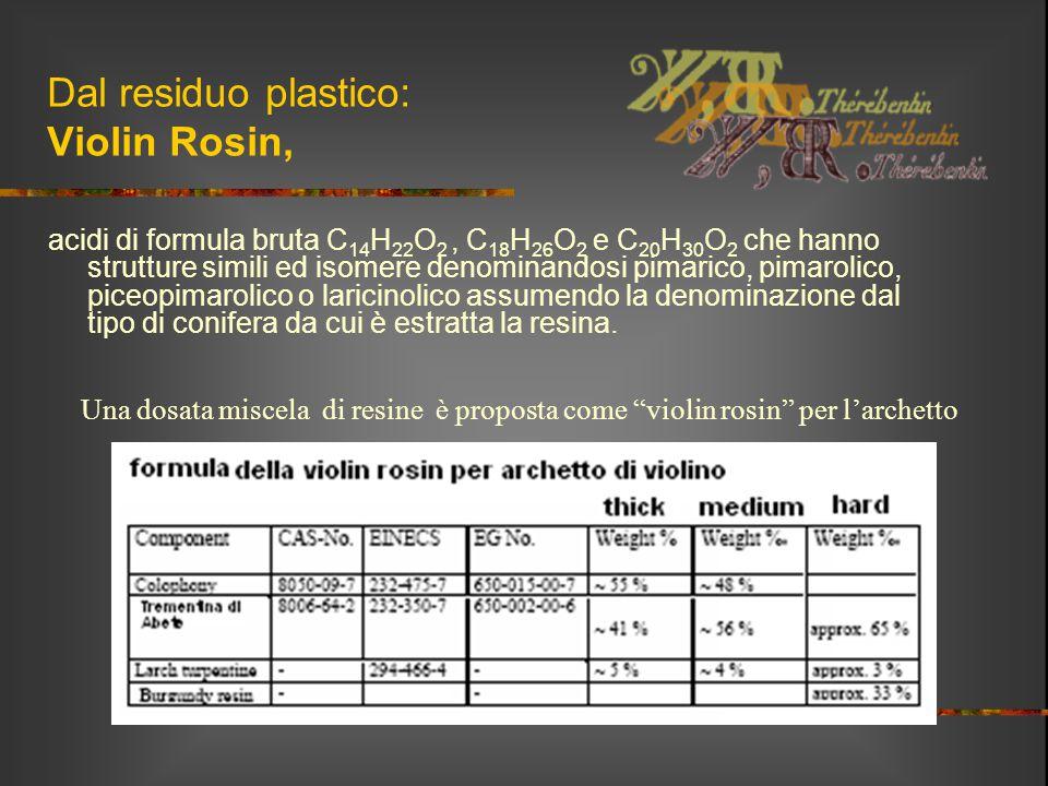 Dal residuo plastico: Violin Rosin,