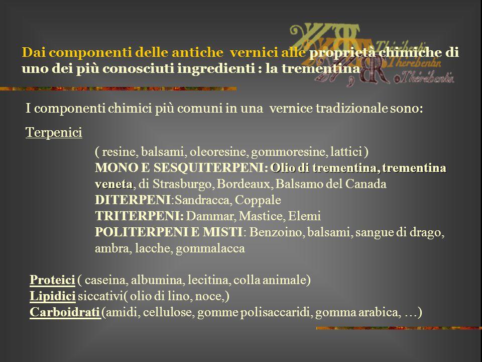 Dai componenti delle antiche vernici alle proprietà chimiche di uno dei più conosciuti ingredienti : la trementina