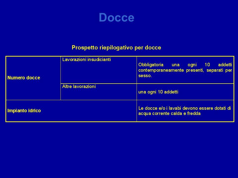 Docce