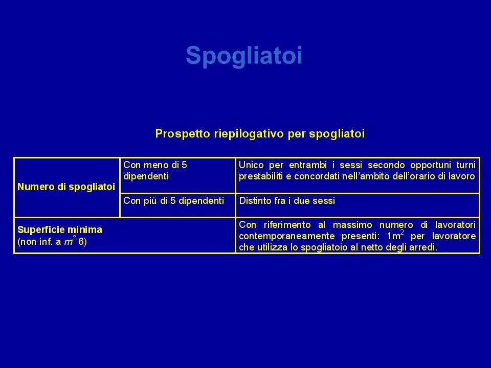 Spogliatoi