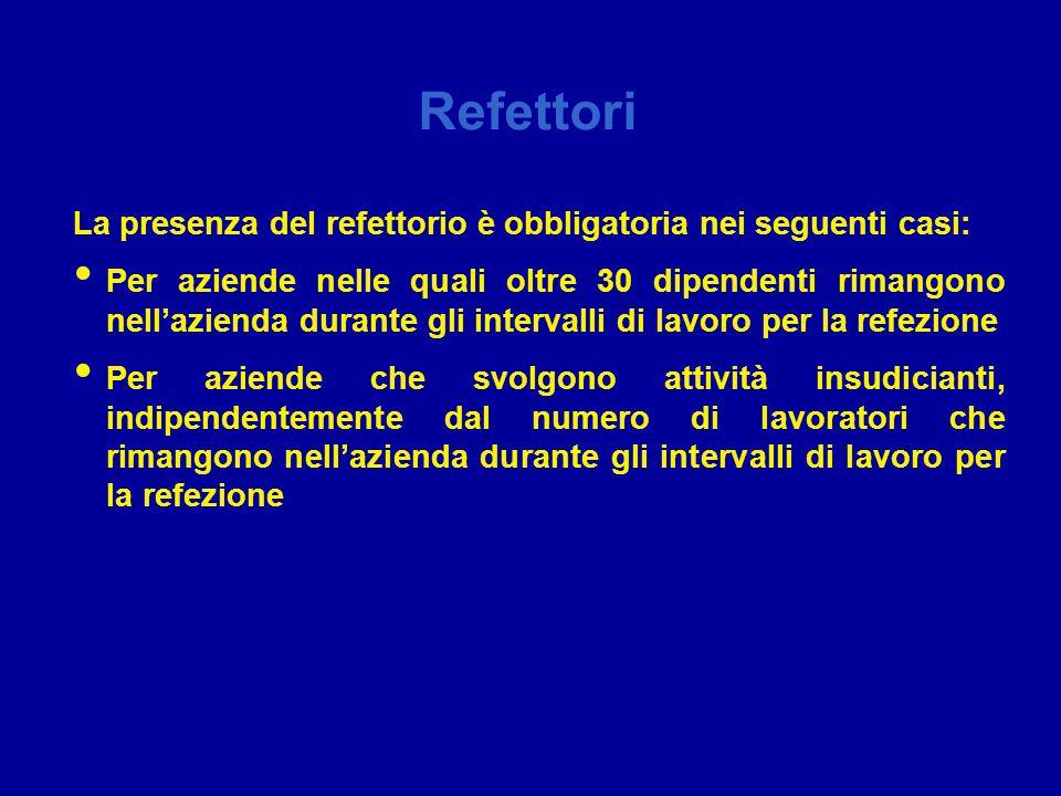 Refettori La presenza del refettorio è obbligatoria nei seguenti casi: