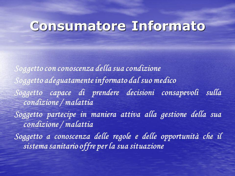 Consumatore Informato