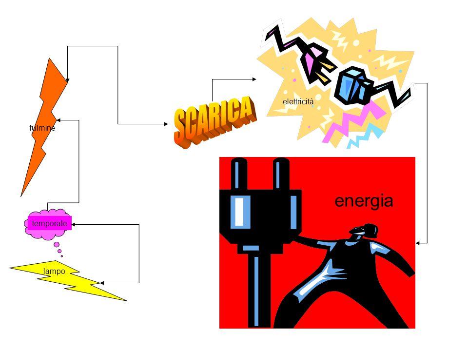fulmine elettricità SCARICA SCARICA energia temporale lampo