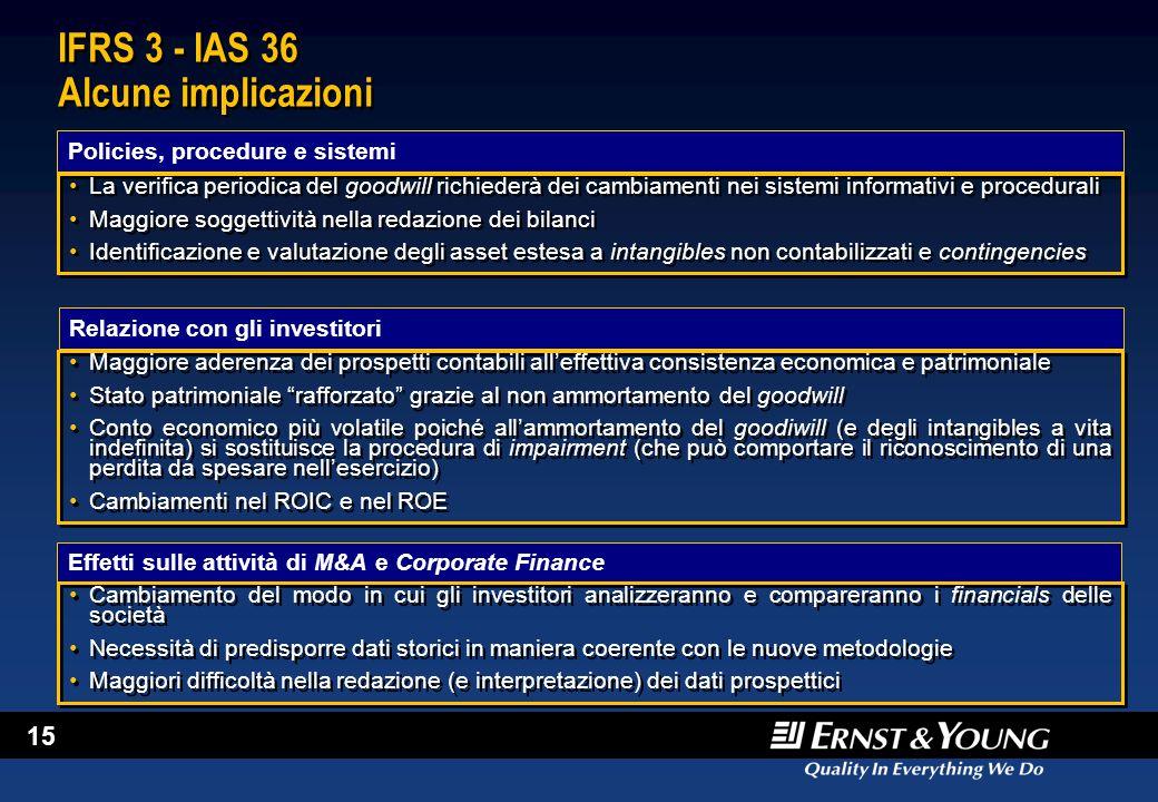 IFRS 3 - IAS 36 Alcune implicazioni