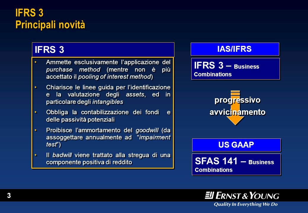IFRS 3 Principali novità