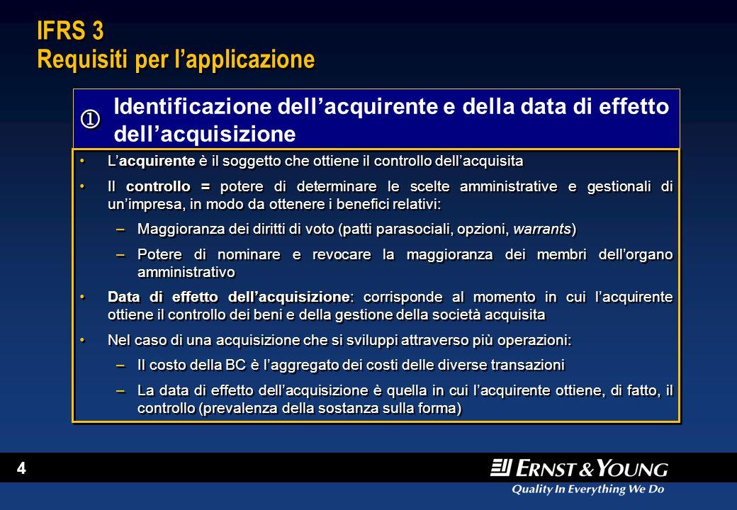 IFRS 3 Requisiti per l'applicazione