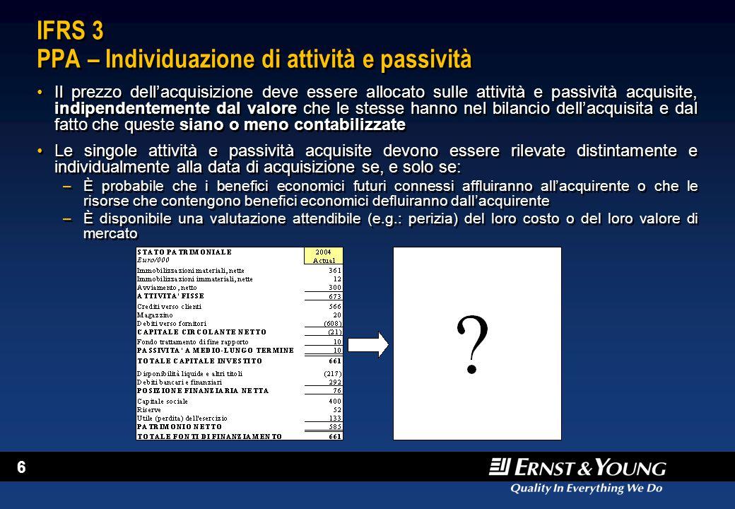 IFRS 3 PPA – Individuazione di attività e passività