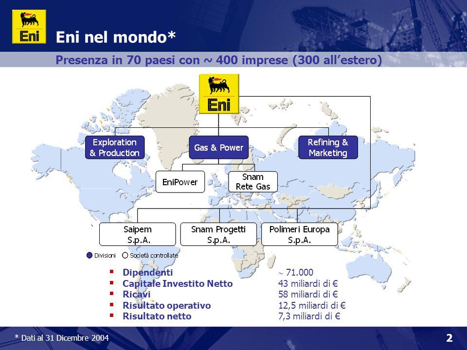 Presenza in 70 paesi con ~ 400 imprese (300 all'estero)