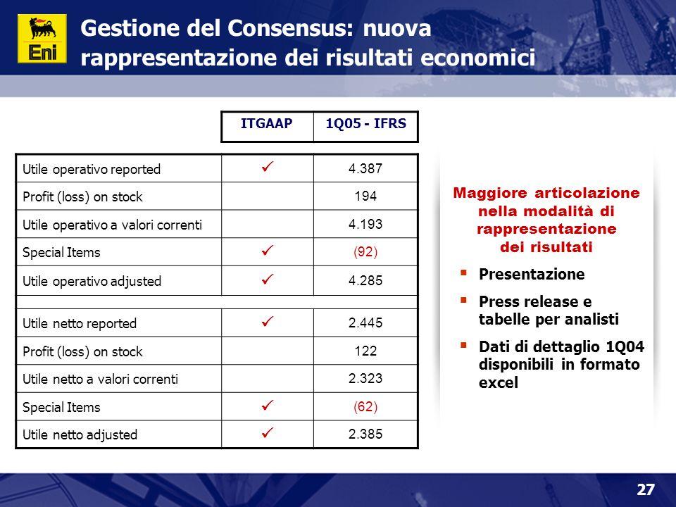 Gestione del Consensus: nuova rappresentazione dei risultati economici