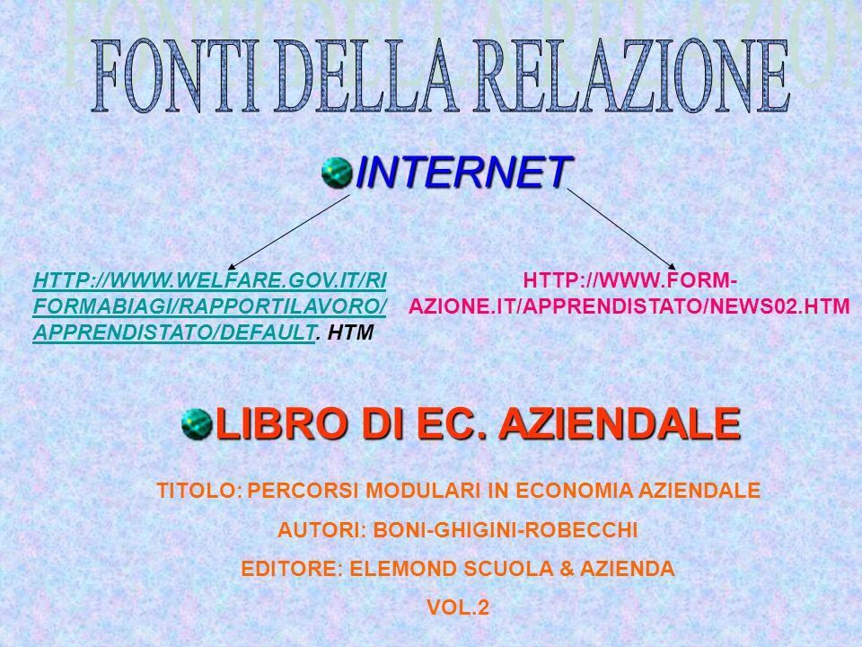 FONTI DELLA RELAZIONE INTERNET LIBRO DI EC. AZIENDALE