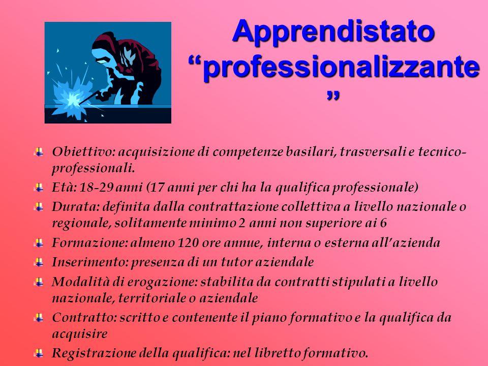 Apprendistato professionalizzante