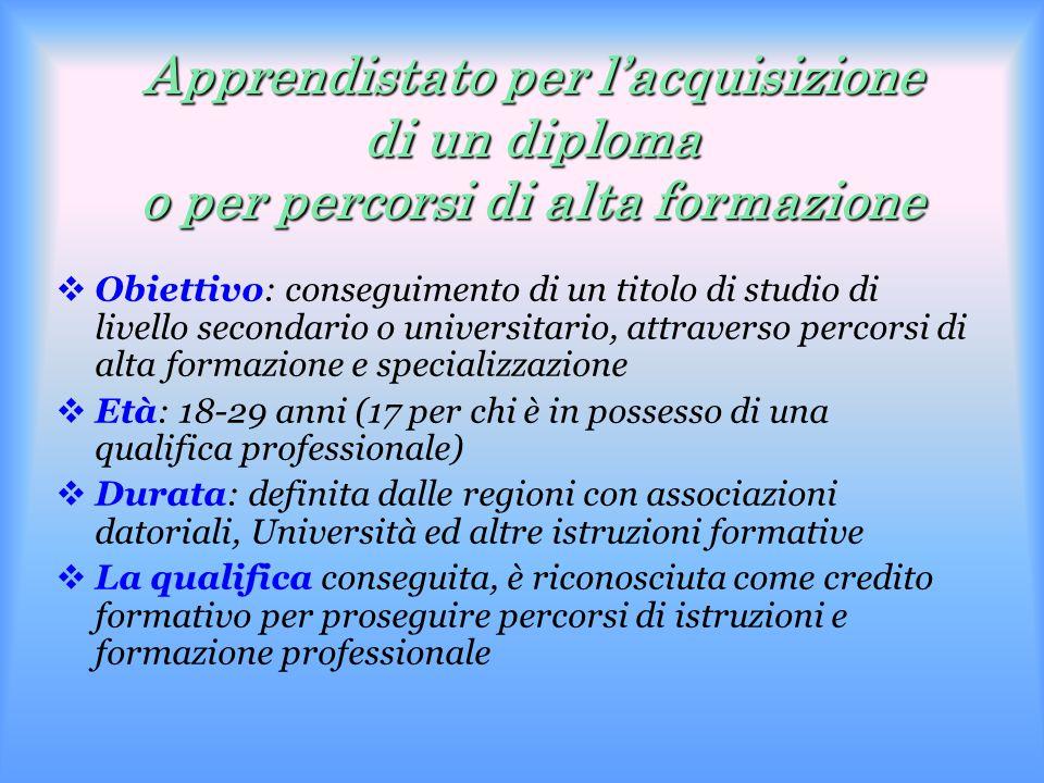Apprendistato per l'acquisizione di un diploma o per percorsi di alta formazione