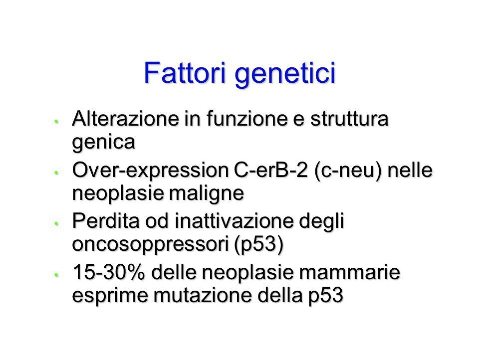 Fattori genetici Alterazione in funzione e struttura genica