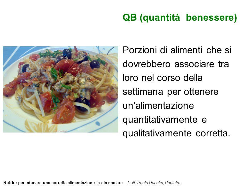 QB (quantità benessere)
