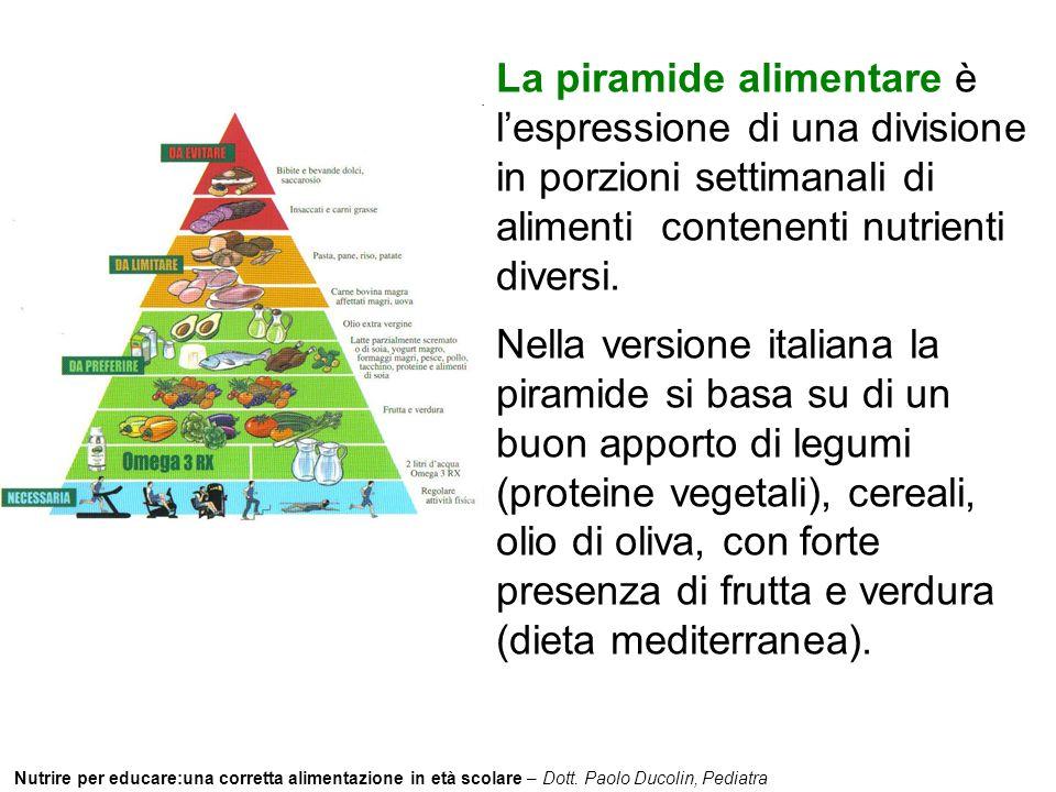 La piramide alimentare è l'espressione di una divisione in porzioni settimanali di alimenti contenenti nutrienti diversi.