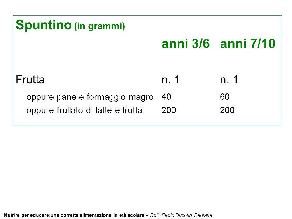 Spuntino (in grammi) anni 3/6 anni 7/10 Frutta n. 1 n. 1