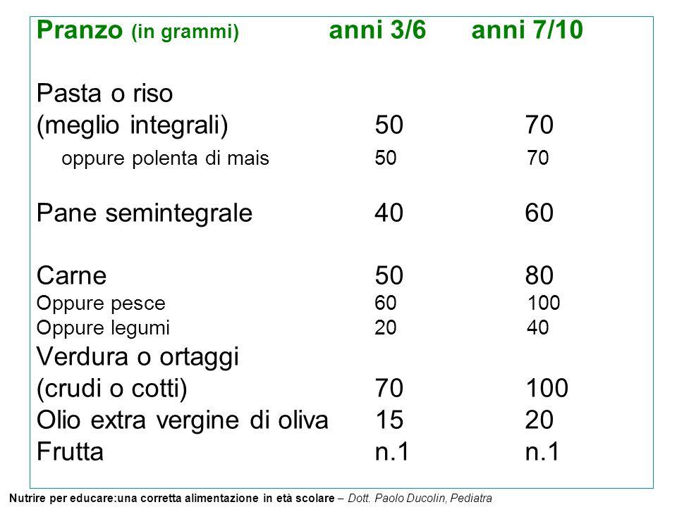 Pranzo (in grammi) anni 3/6 anni 7/10 Pasta o riso