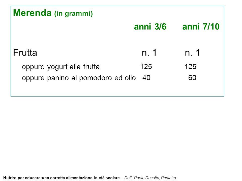 oppure yogurt alla frutta 125 125