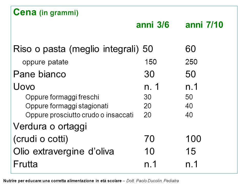 Riso o pasta (meglio integrali) 50 60 oppure patate 150 250