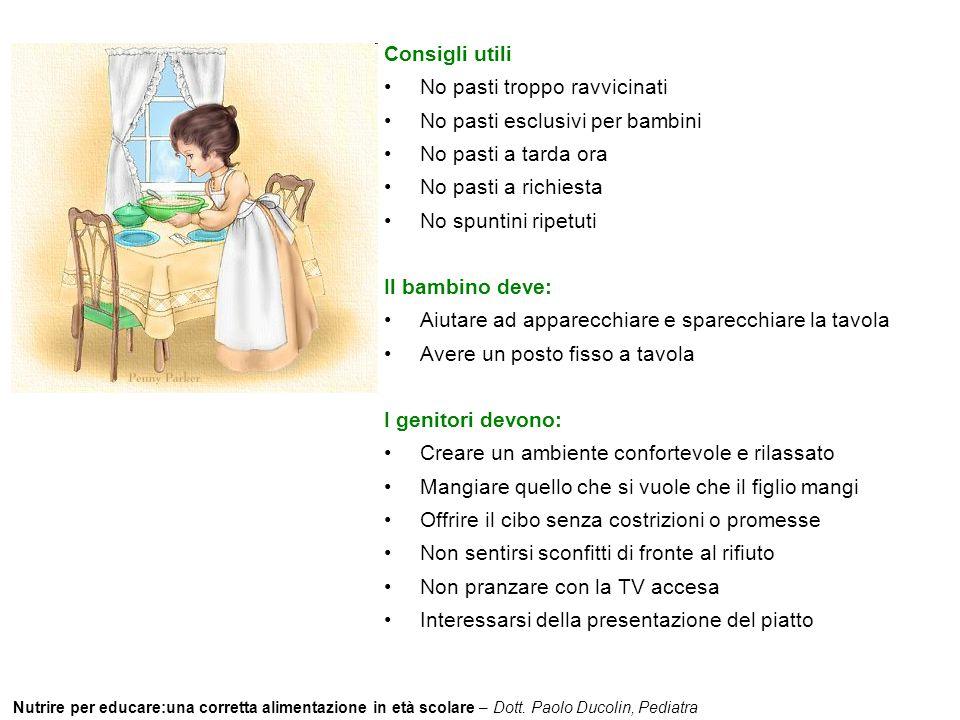 Consigli utili No pasti troppo ravvicinati. No pasti esclusivi per bambini. No pasti a tarda ora.