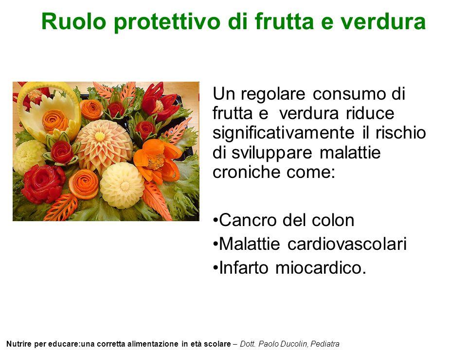 Ruolo protettivo di frutta e verdura