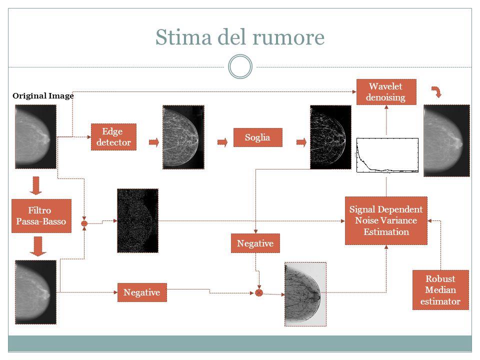 Stima del rumore Wavelet denoising Edge detector Soglia Filtro