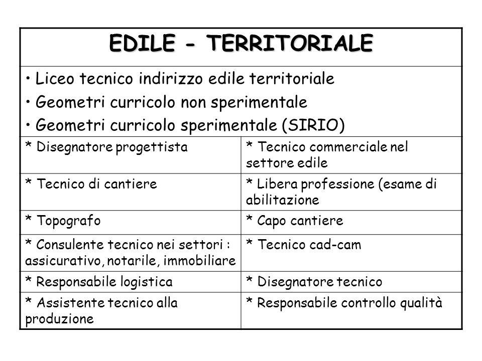 EDILE - TERRITORIALE Liceo tecnico indirizzo edile territoriale