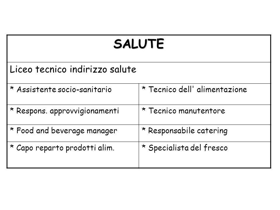 SALUTE Liceo tecnico indirizzo salute * Assistente socio-sanitario