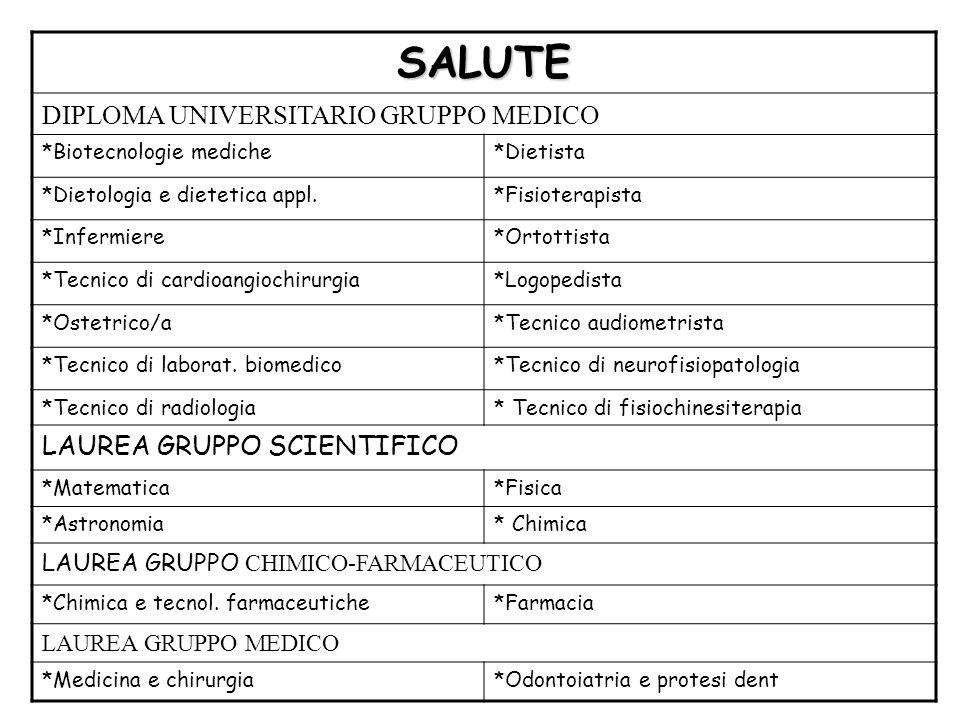 SALUTE DIPLOMA UNIVERSITARIO GRUPPO MEDICO LAUREA GRUPPO SCIENTIFICO