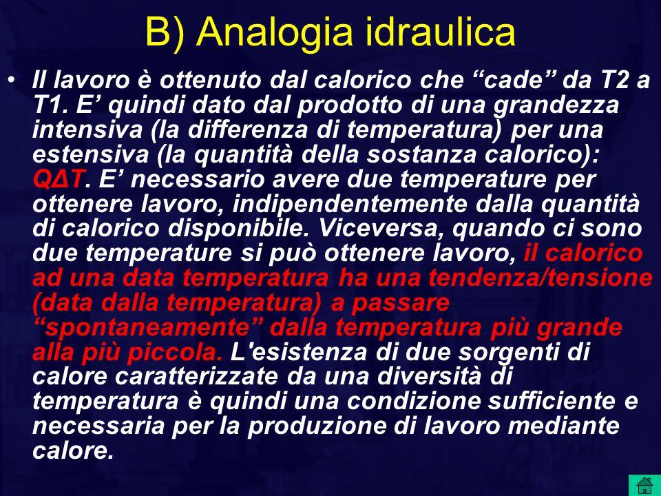 B) Analogia idraulica