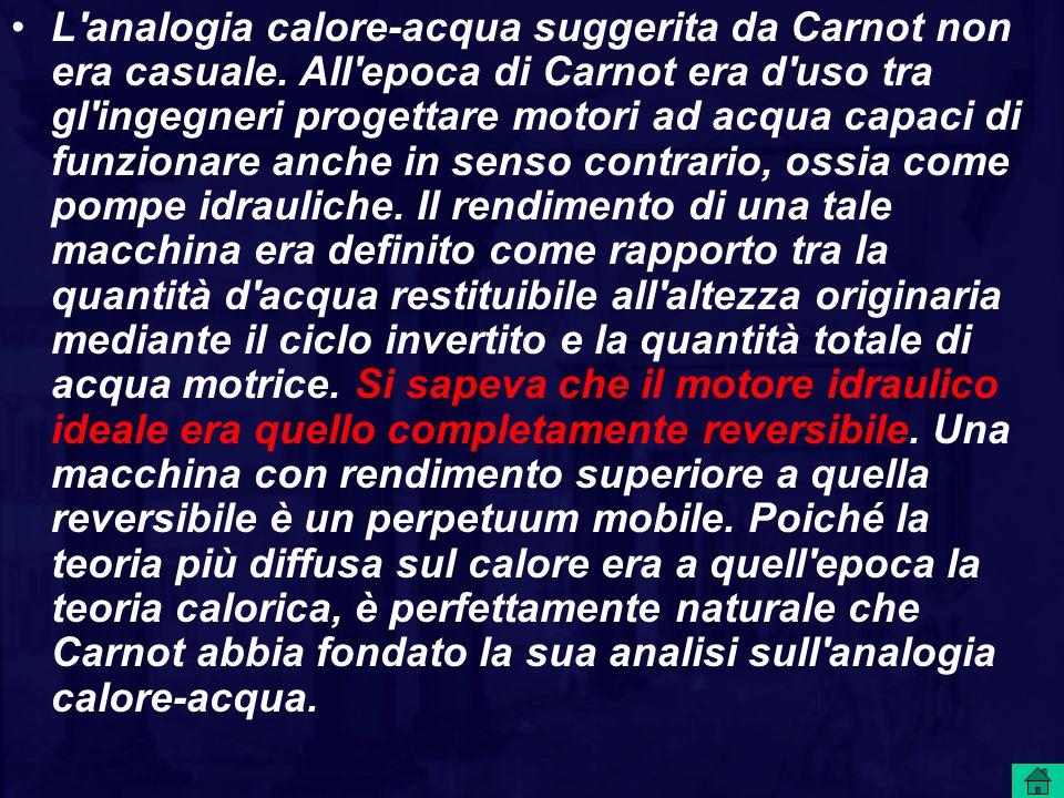 L analogia calore-acqua suggerita da Carnot non era casuale