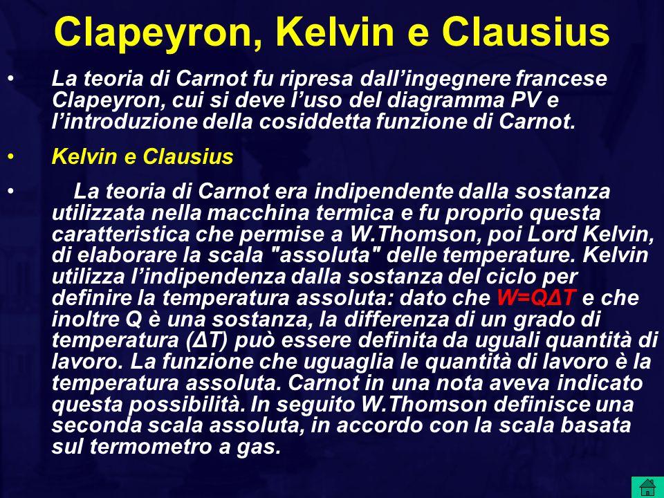 Clapeyron, Kelvin e Clausius