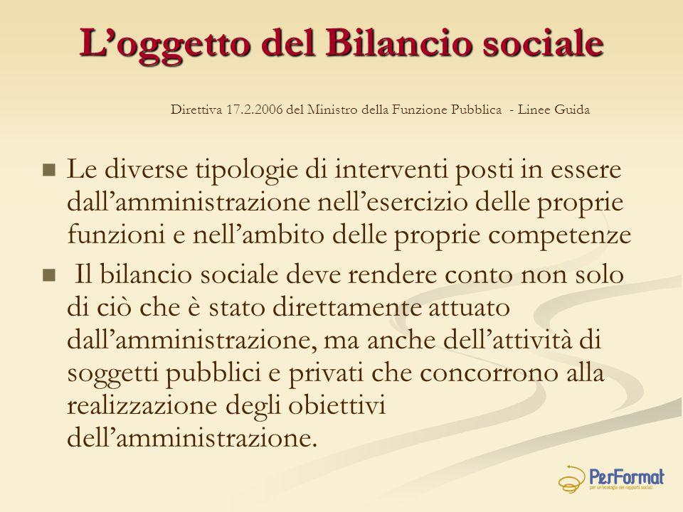 L'oggetto del Bilancio sociale