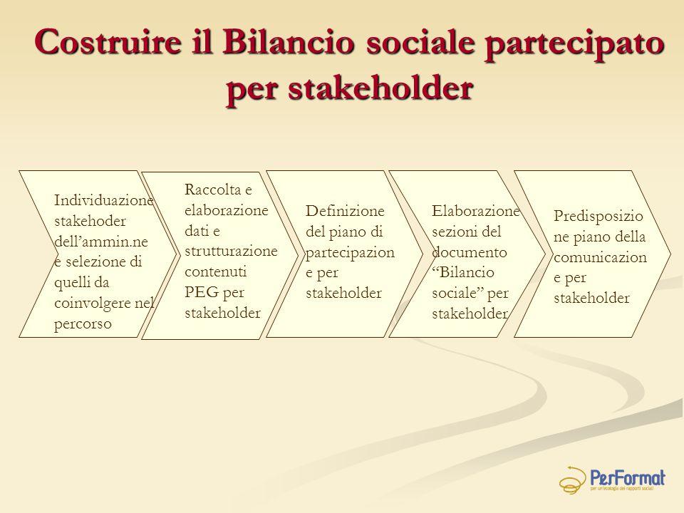 Costruire il Bilancio sociale partecipato per stakeholder