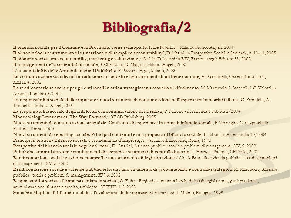 Bibliografia/2