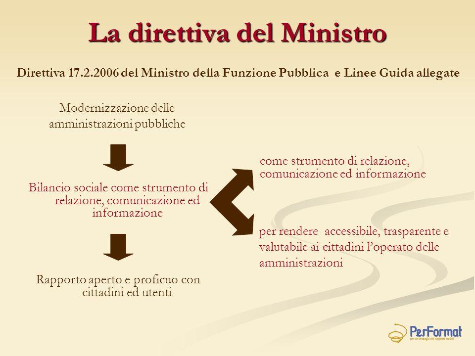 La direttiva del Ministro