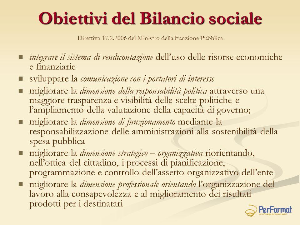Obiettivi del Bilancio sociale