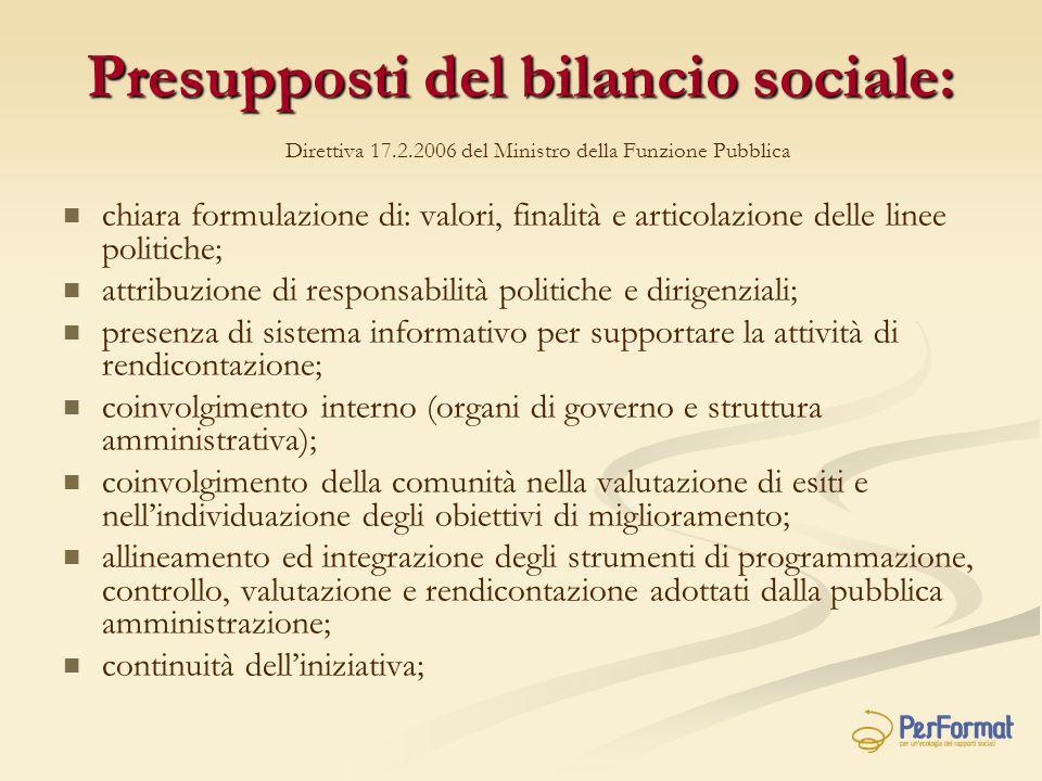 Presupposti del bilancio sociale: