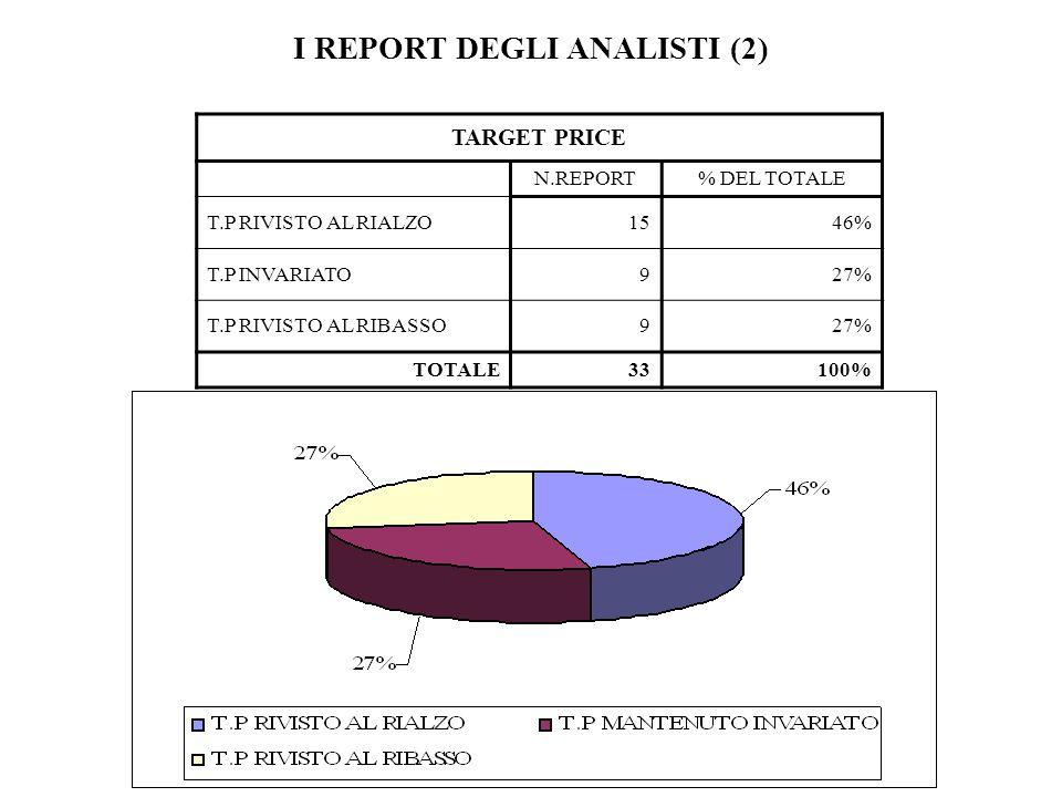 I REPORT DEGLI ANALISTI (2)
