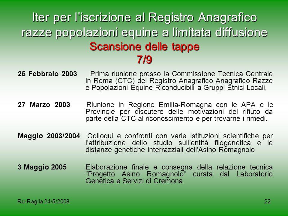 Iter per l'iscrizione al Registro Anagrafico razze popolazioni equine a limitata diffusione Scansione delle tappe 7/9