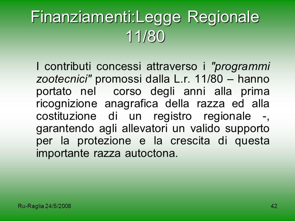 Finanziamenti:Legge Regionale 11/80